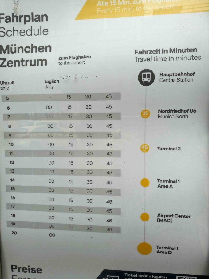 ミュンヘン中央駅のエアポートバスの時刻表の写真